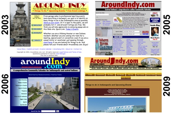 Around Indy Completes 10 Years